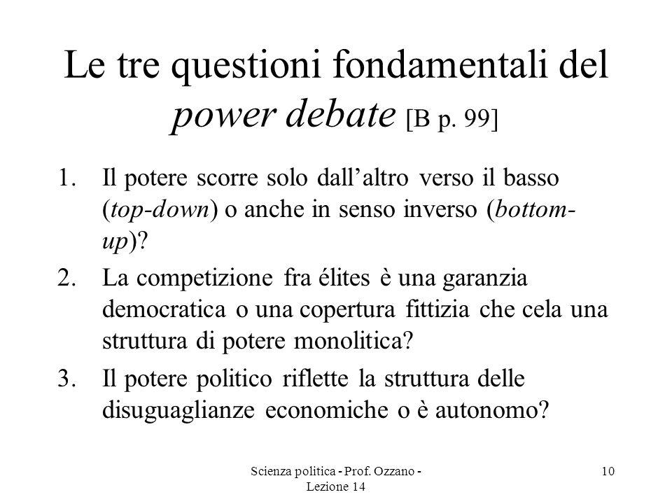 Le tre questioni fondamentali del power debate [B p. 99]